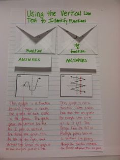 is a number: Envelopes for Interactive Notebooks that hold inde...