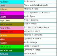 Mistura de cores.