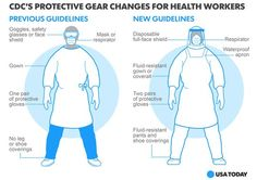 😷 The has released New Guidelines for Workers. Yourself & your Now, Let's see if we can find the PPE we Need 🤔 is here to help get your Office Back on Track. We offer , & ! Earn Back Soon! Medical Posters, Safety Posters, Suit Drawing, Protective Gloves, Infection Control, Survival Prepping, Physiology, Current Events, Suits For Women