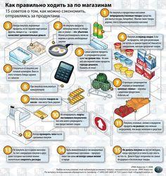 Как сэкономить и покупать только то, что нужно