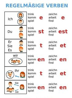 Wall poster collection for verbs, verb conjugation, perfect for DaF-DaZ, level – teaching material in the subjects DaZ / DaF & German Study German, German English, Learn German, German Grammar, German Words, German Language Learning, Language Study, Akkusativ Deutsch, German Resources