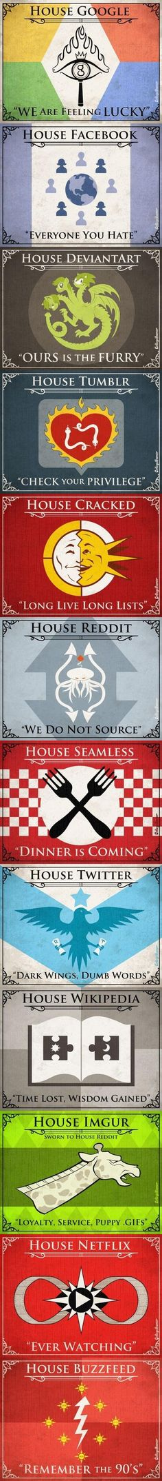 Game of Thrones (TV series): What are some of the best Game of Thrones type sigils?