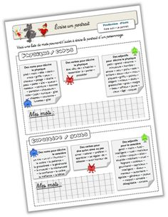 Production d'écrit - Le portrait - Fiche mémo Writing Strategies, Writing Resources, Writing Activities, French Teaching Resources, Teaching French, How To Make Notebooks, French Education, Core French, French Classroom