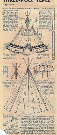 Misconceptions ~ Teepees were widely used by the Great Plains tribes of North…