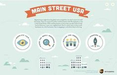 Thumbnail image for Main Street USA infographic.JPG