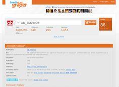 Tweet Grader, otra herramienta para medir tu influencia en Twitter