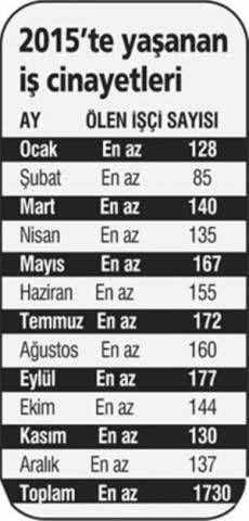2015-yili-is-kazasi-raporu Periodic Table, Periodic Table Chart, Periotic Table