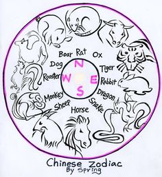 12 Animals Chinese Zodiac Calendar Oriental Horoscopes The Strong Pastime Chinese Astrology, Chinese Zodiac, Chinese New Year, Chinese Art, Zodiac Wheel, Year Of The Rabbit, Year Of The Snake, Zodiac Calendar, Zodiac Symbols