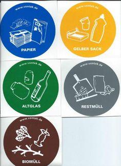 5 er SET Aufkleber für Mülltrennung Mülltonne Abfalltonne Mülleimer Abfalleimer Aesthetic Desktop Wallpaper, Craft Projects, Projects To Try, Daycare Crafts, Reading Activities, Classroom Management, Housekeeping, School, Recycling