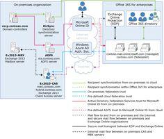 Gartner magic quadrant for treasury and trading core systems 2013