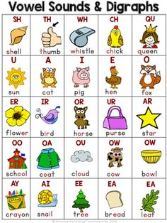 Three cute spelling pattern desk charts for emergent writers or as reference at writing centers. Includes: alphabet sounds, digraphs, vowel sounds, and blends for tons of phonics posters and literacy centers for the whole year. Phonics Reading, Teaching Phonics, Kindergarten Reading, Preschool Learning, Kindergarten Activities, Teaching Reading, Teaching Kids, Jolly Phonics, English Phonics