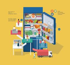 Calorie Counter on Behance