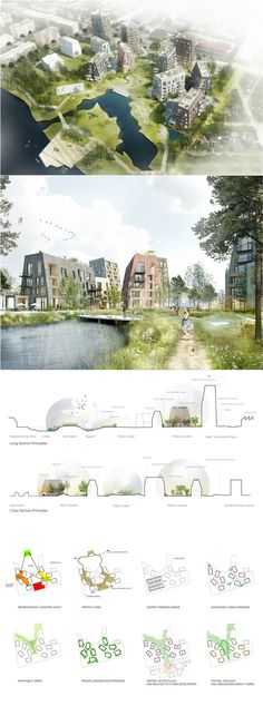 "in Örebro, Sweden. Their design, the Örnsro Trästad - Swedish for ""Timber T. in Örebro, Sweden. Their design, the Örnsro Trästad - Swedish for ""Timber Town"" - focuses on the organic integration of n Villa Architecture, Green Architecture, Architecture Drawings, Architecture Portfolio, Architecture Diagrams, Rendering Architecture, Sustainable Architecture, Landscape Design Plans, Landscape Architecture Design"