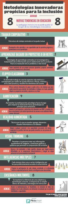 Si es por el maestro... nunca aprendo: Metodologías innovadoras e inclusión: 8 caminos de unión