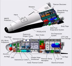 Lockheed Martin NASA crew exploration vehicle original concept circa 2005 (cutaway view)