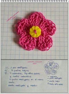 Diagrama  para realizar esta flor