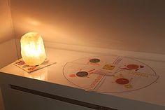 SPASCH - spirituelle pädagogische Analysescheibe Table Lamp, Home Decor, Mathematical Analysis, Spiritual, Tips, Table Lamps, Decoration Home, Room Decor, Home Interior Design