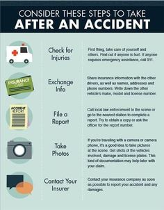 See full graphic from Allstate here.