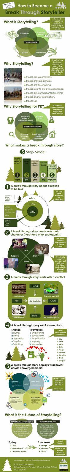 #Infografica #infographic, statistiche e spunti di riflessione. #diellepistoia