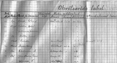 Record of grandfather joining the Baltic Regiment as a Lieutenant on January This was a Baltic German unit if the Estonian military in the war against the Soviets Old Family Photos, Old Photos, January, German, Military, The Unit, War, Math Equations, Old Pictures