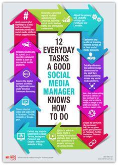 12 Everyday Social Media Tasks Infographic. #infographic #net101 #socialmedia