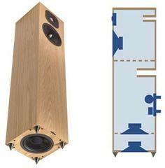 Open Baffle Speakers, Wooden Speakers, Home Audio Speakers, Hifi Speakers, Hifi Audio, Car Audio, New Technology Gadgets, Speaker Plans, Speaker Box Design