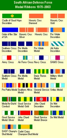 South African Military Decorations (Order or precedence) Military Ranks, Military Insignia, Military Love, Military History, Military Issue, Military Weapons, South African Air Force, Military Decorations, Army Day