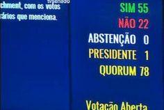 Saiba o que acontece com a abertura do processo de impeachment de Dilma