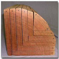 Quartersawing, Rift Sawing, and Plain Sawing Explained Woodworking Techniques, Woodworking Jigs, Carpentry, Woodworking Projects, Lumber Mill, Wood Mill, Bandsaw Mill, Diy Bandsaw, Arts And Crafts Furniture