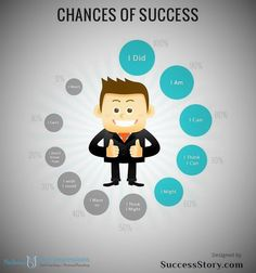 Nidhism@Bon Impressions; Choose Success, Choose to Life Coach yourself to Success
