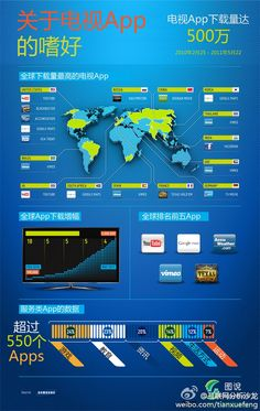 7 Best Web Stream TV images | Watch live tv online, TVs, Boxing