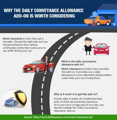 Buy or renew car insurance online from DHFL General insurance. Get affordable motor insurance quotes. Check now! Car Insurance Online, Insurance Quotes, Ads, How To Plan, Check