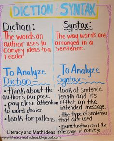 Diction and Syntax~Great teaching ideas are included in this post