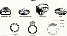 Different Rings Types Wedding Rings Solitaire, Engagement Rings, Fashion Terms, Fashion Guide, Future Fashion, Types Of Rings, Signet Ring, Vintage Rings, Style Guides