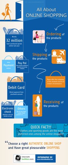 Want to know more about online shopping? Check out these amazing and interesting facts about online shopping which can make your shopping fast, secure and easy. Original Source https://pinterest.com/pin/348466089887794509/