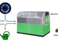 Home-sized biogas unit turns organic waste into cooking fuel and fertilizer, for under $900