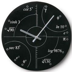 Irrational Numbers Wall Clock - SkyMall