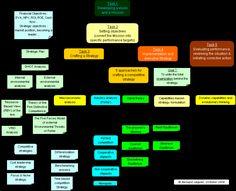 SM process.gif (841×683)