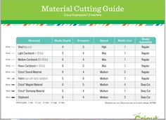 Need help with your Cricut? We're on the way!       ***************************************  Different Cricut Carts Types       The r egul...