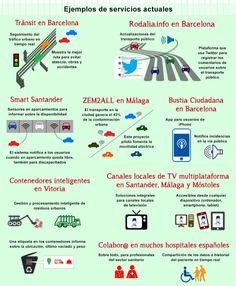 http://www.smartcities.es/wp-content/uploads/2013/12/smart-cities-papaya10-41.jpg?goback=%2Egde_1891608_member_5815042852094255107#%21