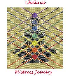 Chakras Word Map & Chart | Bead-Patterns