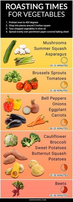 A great cooking guide to have on hand!