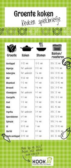 Koken, stomen of bakken/roosteren Proper Nutrition, Nutrition Tips, Fitness Nutrition, Healthy Nutrition, Nutrition Tracker, Complete Nutrition, Healthy Protein, Health Tips, Veggie Juice
