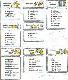 Bonjour!  En esta entrada les dejo la pirámide alimentaria en imágenes, así como una página con el nombre en francés y español de los alimen...