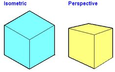 isometric view definition: In computer graphics, a rendering of a object that eliminates the distortion of shape created by true perspective. In isometric views, all lines on each axis are parallel to each other, and the lines do not converge. Free Dictionary, Dictionary Definitions, Technical Illustration, Technical Drawing, Global Warming Project, Birthday Quotes Funny For Him, Isometric Drawing, Vanishing Point