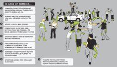 Empathetic Egotists: Zombie Charts