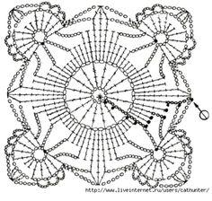 Captivating Crochet a Bodycon Dress Top Ideas. Dazzling Crochet a Bodycon Dress Top Ideas. Crochet Motif Patterns, Crochet Blocks, Crochet Diagram, Crochet Chart, Crochet Squares, Crochet Granny, Irish Crochet, Crochet Designs, Crochet Doilies