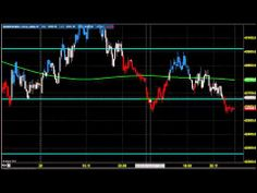Silver trading tips gives overall idea about market trend