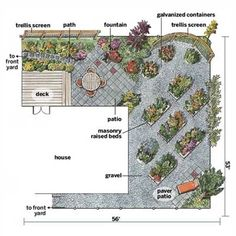 Photo: Jacqueline Koch | thisoldhouse.com | from Big Ideas for a Small Yard