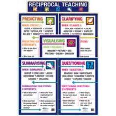 Reciprocal Teaching Anchor Chartsaka